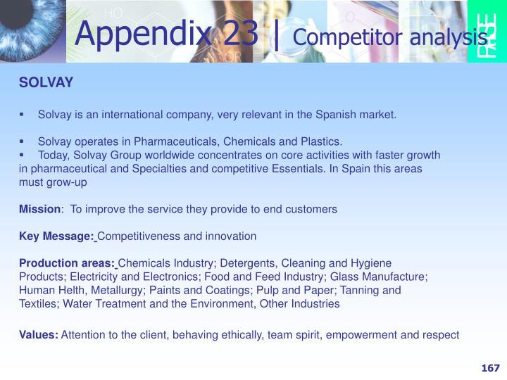 Appendix 23  