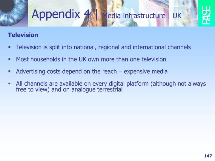 Appendix 4  