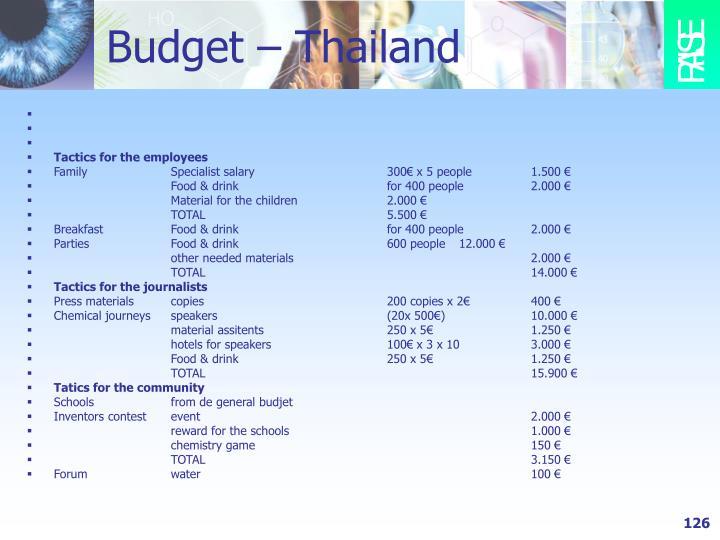 Budget – Thailand