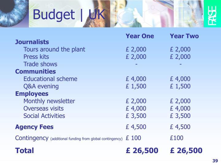 Budget   UK