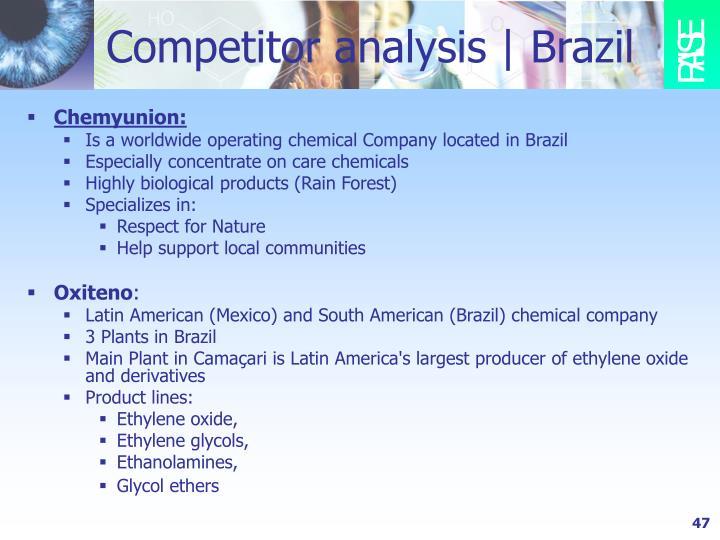 Competitor analysis   Brazil