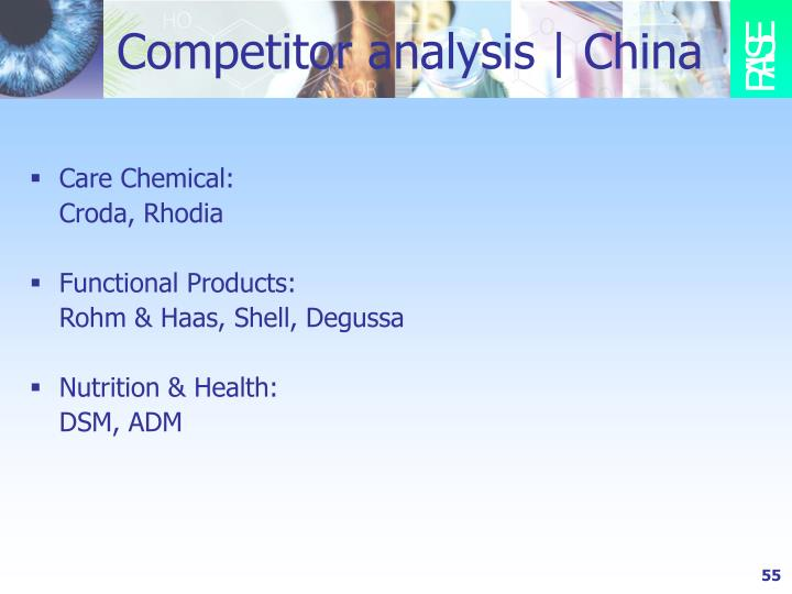 Competitor analysis   China