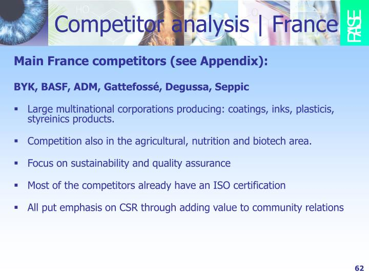 Competitor analysis   France