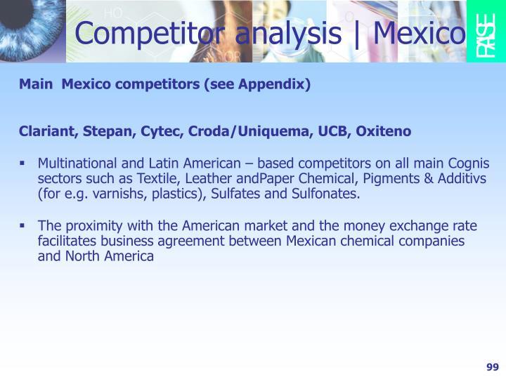 Competitor analysis   Mexico