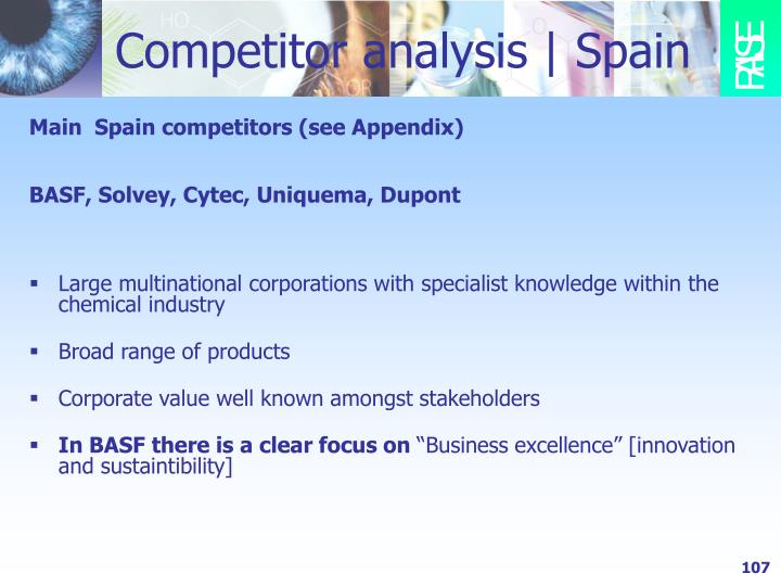 Competitor analysis   Spain