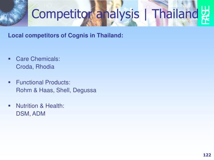 Competitor analysis   Thailand