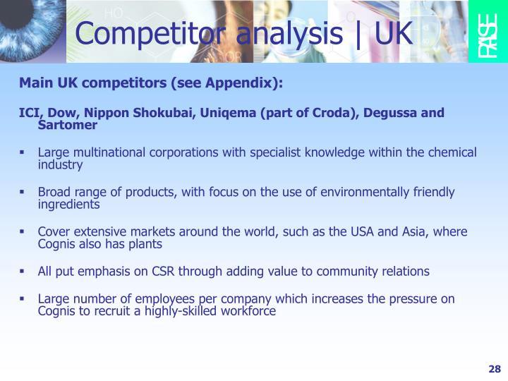 Competitor analysis   UK
