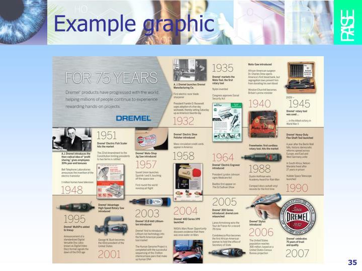 Example graphic