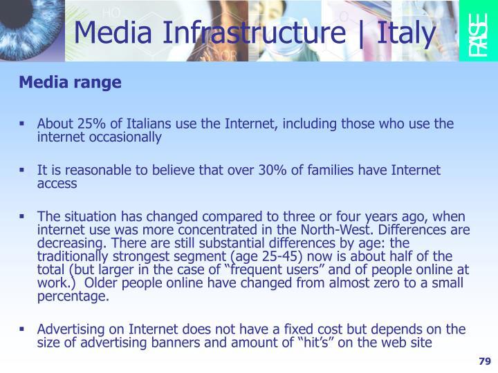 Media Infrastructure   Italy