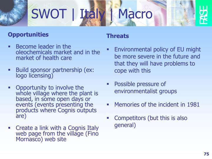 SWOT   Italy   Macro