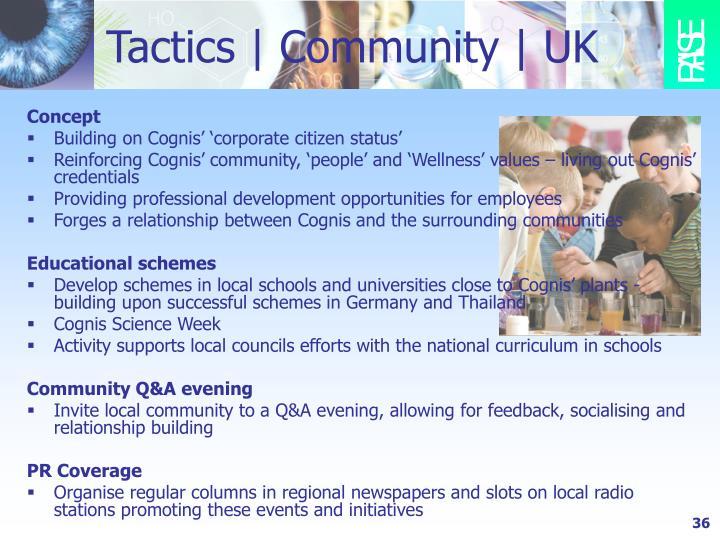 Tactics   Community   UK
