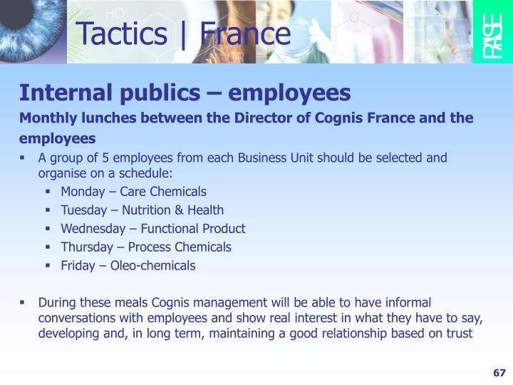 Tactics   France