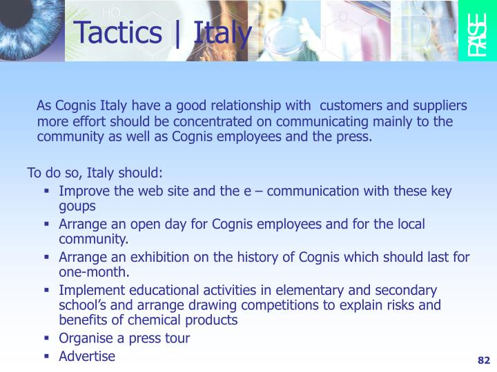 Tactics   Italy