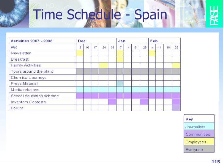 Time Schedule - Spain