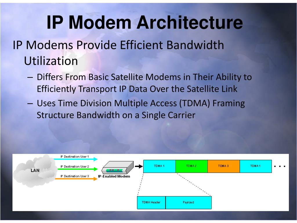 IP Modem Architecture
