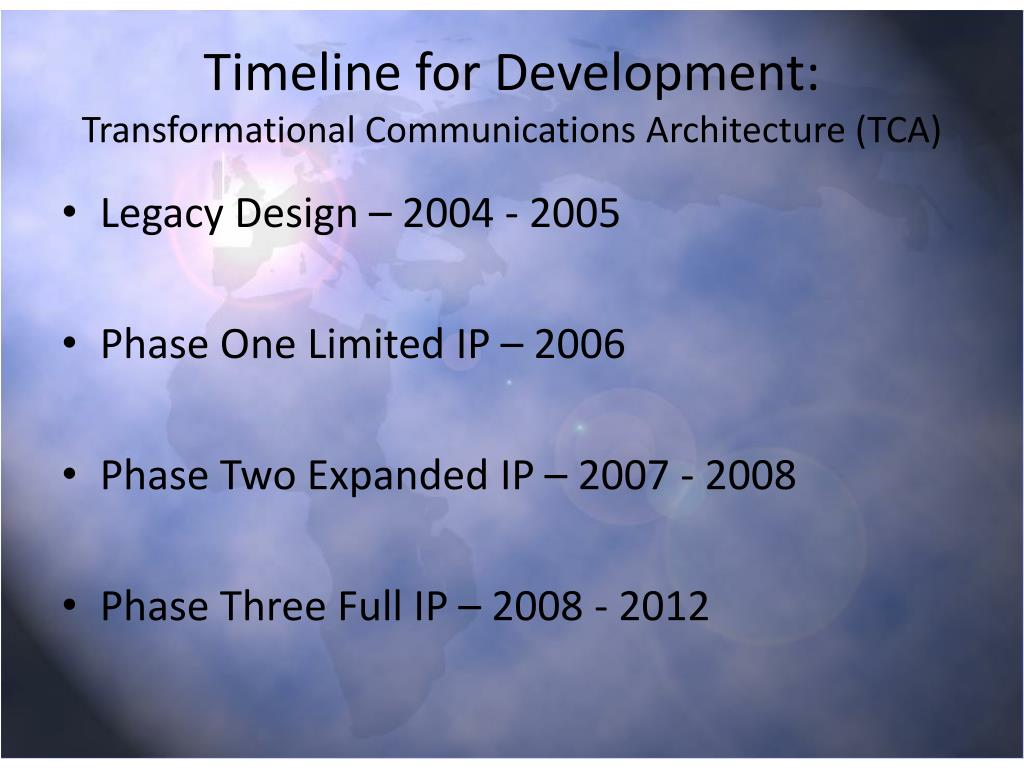 Timeline for Development: