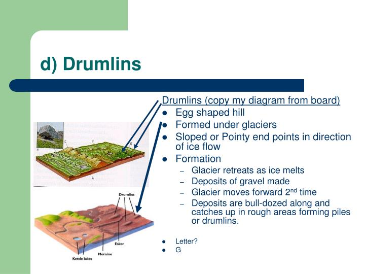 diagram drumlin hill wiring diagram all data Glacial Features Diagram ppt 1 4 understand how moving ice acts as an agent of erosion and roche moutonnee drumlin diagram diagram drumlin hill