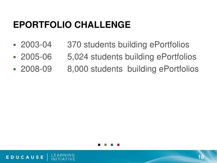 ePortfolio Challenge