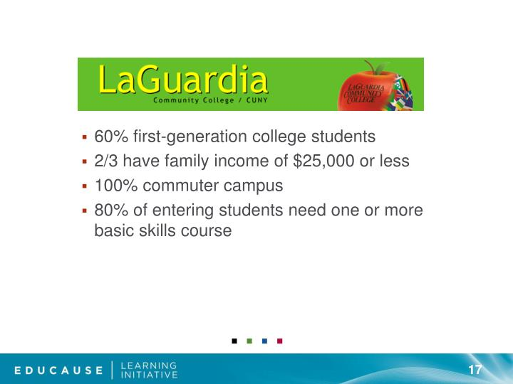 60% first-generation college students