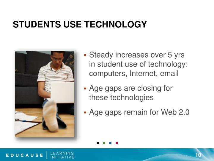 Students Use