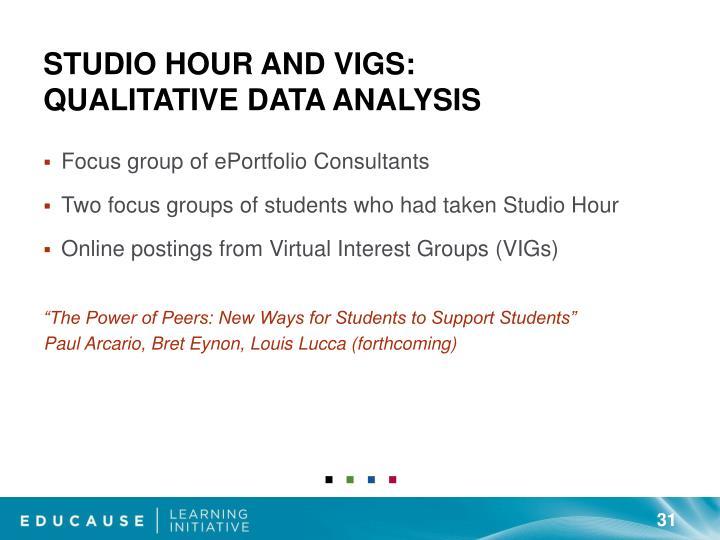 Studio Hour and VIGs: