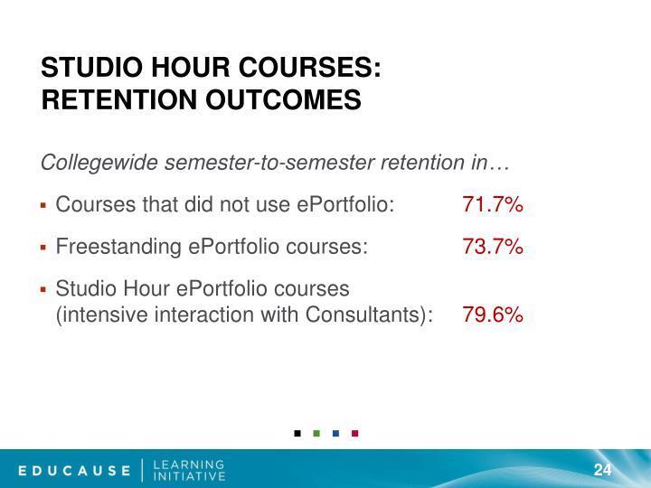 Studio Hour Courses: