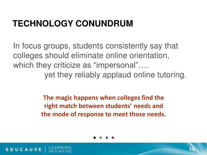 Technology Conundrum