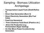 sampling biomass utilization archipelago