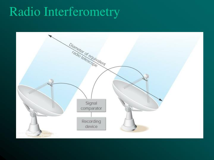 Radio Interferometry
