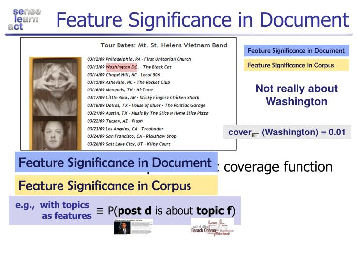Feature Significance in Document