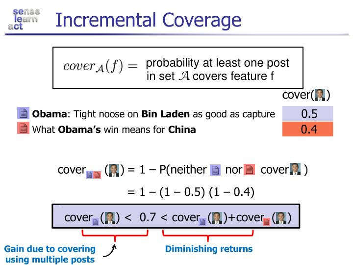 Incremental Coverage