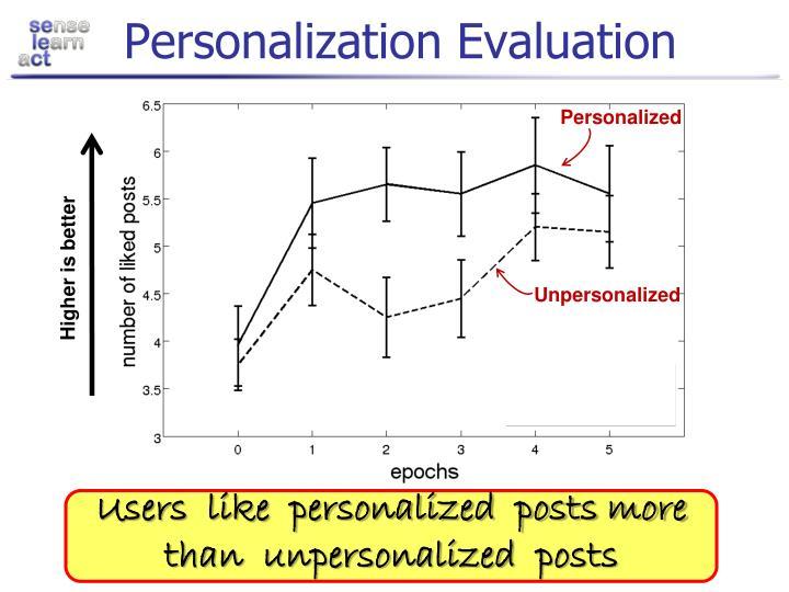 Personalization Evaluation