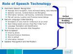 role of speech technology