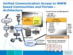 unified communication access to www based communities and portals architecture