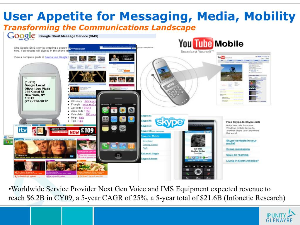 User Appetite for Messaging, Media, Mobility