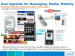 user appetite for messaging media mobility transforming the communications landscape