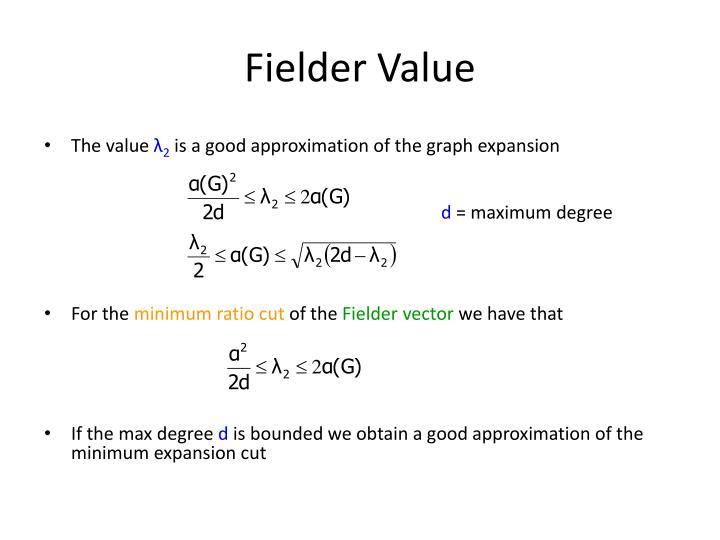 Fielder Value
