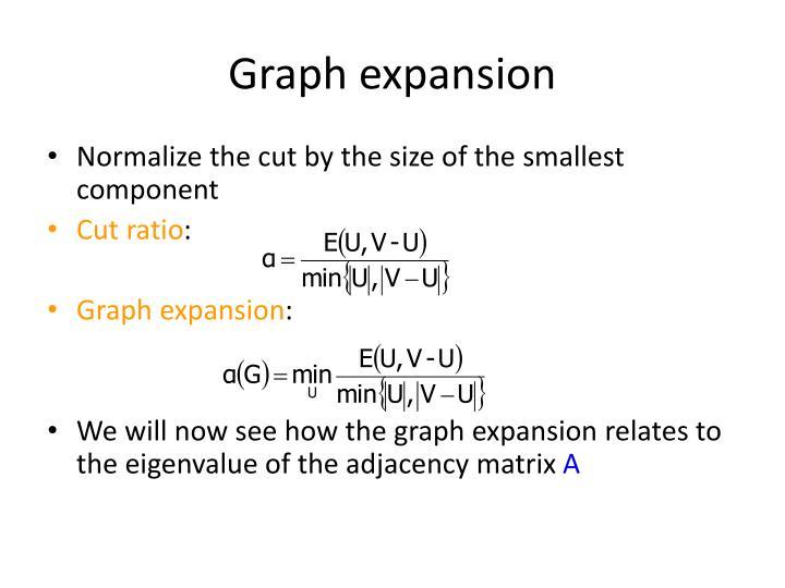Graph expansion
