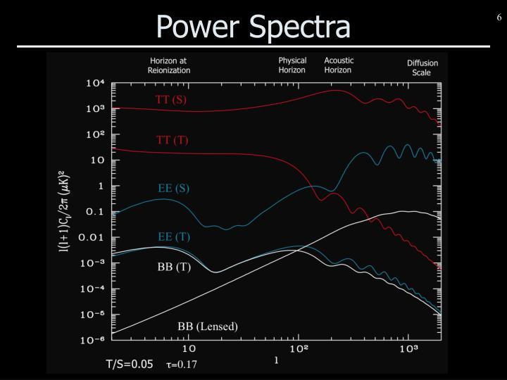 Power Spectra