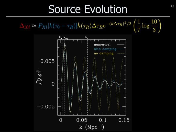 Source Evolution