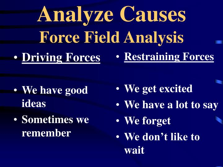 analyze the causes of and the Root cause analysis (rca) is a popular and often-used technique that helps people answer the question of why the problem occurred in the first place it seeks to identify the origin of a problem using a specific set of steps, with associated tools, to find the primary cause of the problem, so that you can.