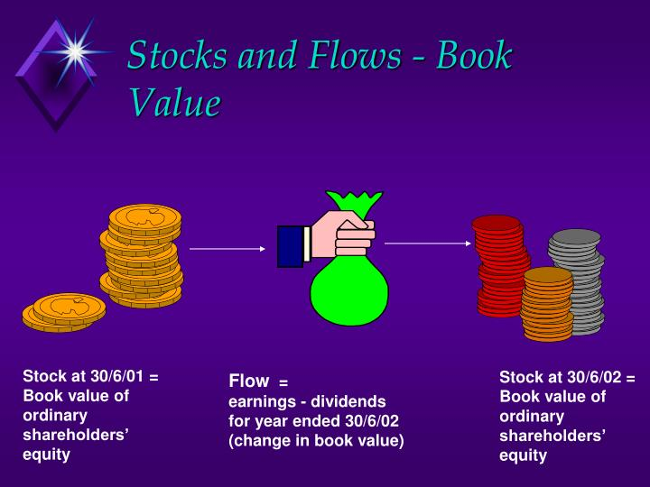 Stocks and Flows - Book Value