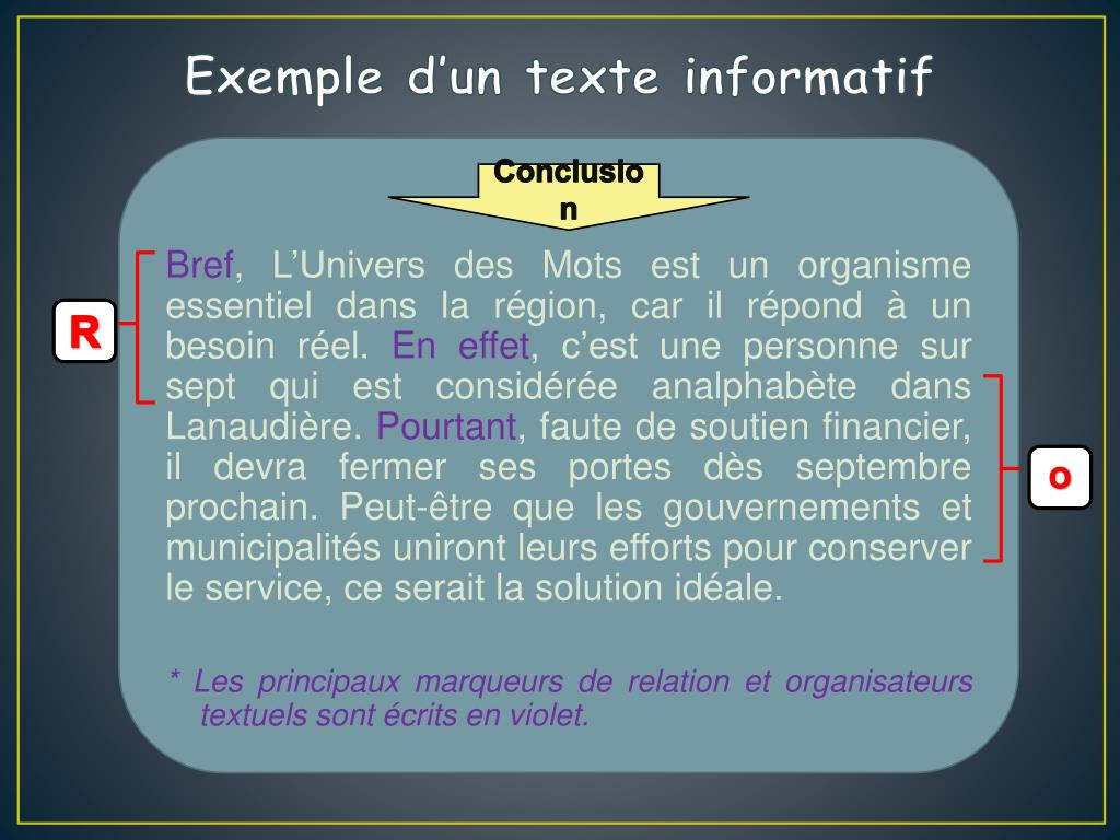 PPT - Différents types de textes PowerPoint Presentation ...