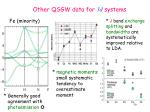 other qsgw data for 3d systems