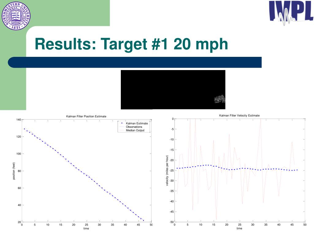 Results: Target #1 20 mph