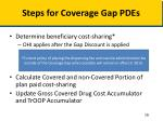 steps for coverage gap pdes1