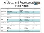 artifacts and representations field notes