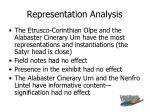 representation analysis
