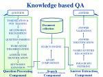 knowledge based qa