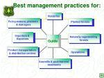 best management practices for